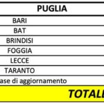 Puglia-27-marzo-3